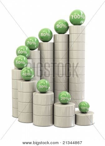 Spiral stairs and green balls with percents