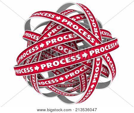 Process System Procedure Cycle Momentum 3d Illustration