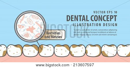 Banner Bacterias And Viruses With Dirty Teeth Illustration Vector On Blue Background. Dental Concept