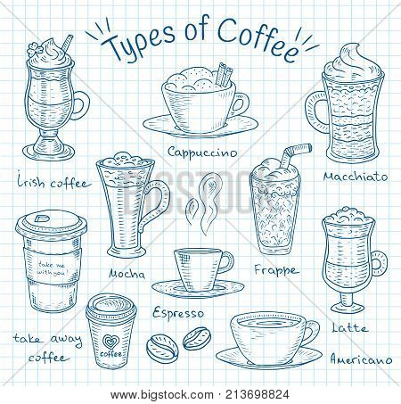 Beautiful illustration of types of coffee. Espresso, cappuccino, american, takeaway, latte, mocha, irish coffee, frappe, cold coffee