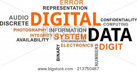 A word cloud of digital data related items