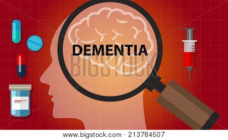 dementia brain memory problem head neurology health loss concept vector