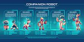 Companion robot evolution timeline infographics, Robotics progress stages from small droid to humanised cyborg. Game character unit design, level up upgrade guide with development steps Cartoon vector poster