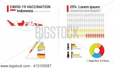 Covid-19 Vaccine Infographic. Coronavirus Vaccination In Indonesia. Design By Map Of Indonesia, Vacc