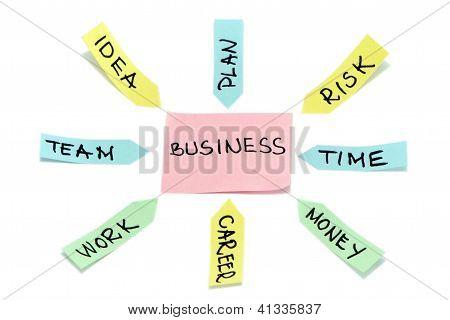 Business Plan Schema Stick Paper Colorful White