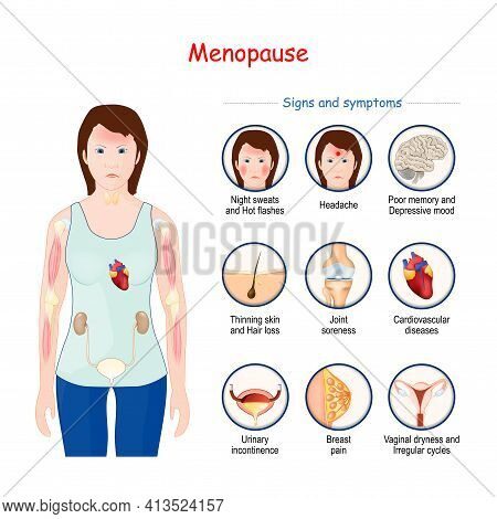Menopause. Climacteric Signs And Symptoms. Vector Illustration With Woman And Common Menopause Sympt