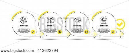 Conjunctivitis Eye, Washing Hands And Coronavirus Icons Set. Skin Cream Sign. Vector