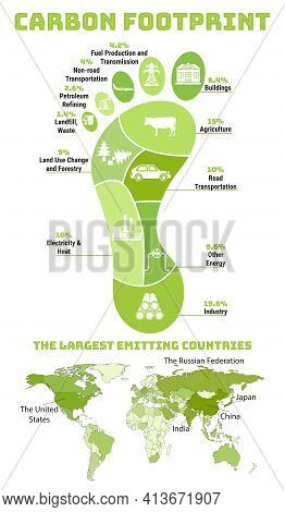 Carbon Footprint Infographic. Co2 Ecological Footprint. Greenhouse Gas Emission By Sector. Environme