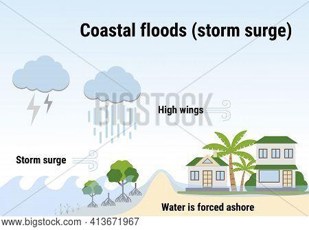 Coastal Floods, Storm Surge. Flooding Infographic. Flood Natural Disaster With Rainstorm, Weather Ha