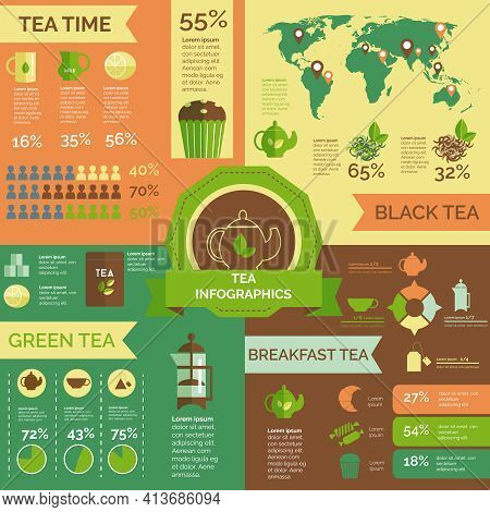 Green And Black Tea Consumption And Statistic Teatime Customers Around World Infographic Layout Char