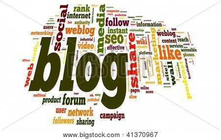 Blog concept in word tag cloud on white background, vector version