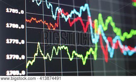 World Gold Spot Stock Market Graph Indicator On Monitor.