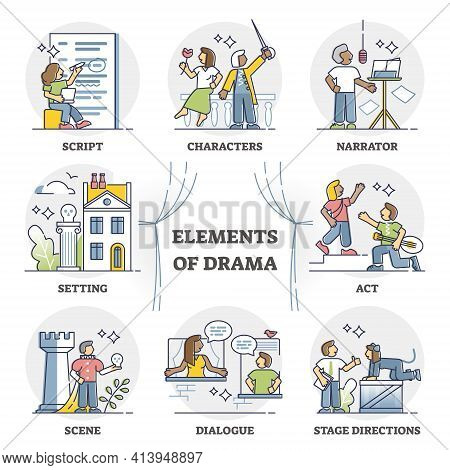 Elements Of Drama For Theater Art Performance And Acting Show Outline Set