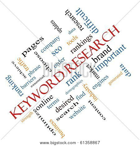 Keyword Research Word Cloud Concept Angled