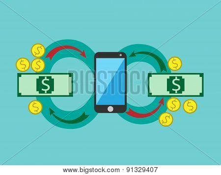 Circulation Of Money