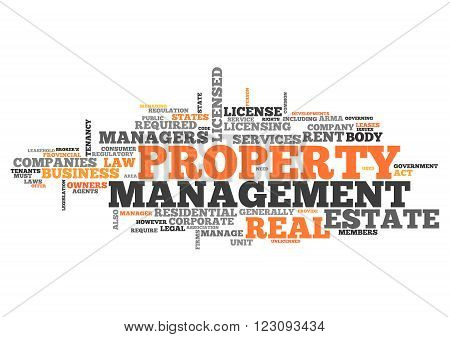 Word Cloud with Property Management related tags