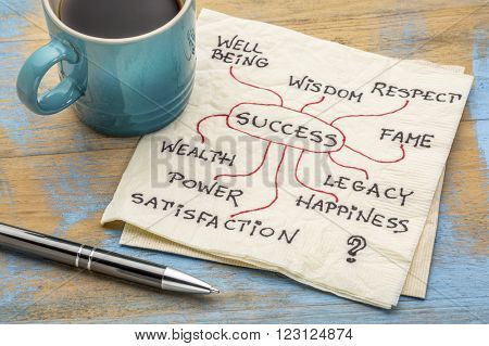 success ingredients, concept or mindmap on a napkin with cup of coffee
