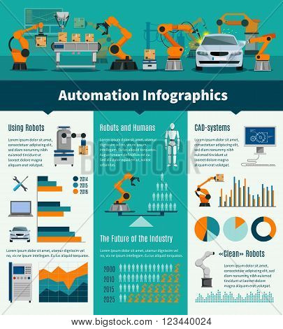 Automation infographic set with robots and humans symbols flat vector illustration