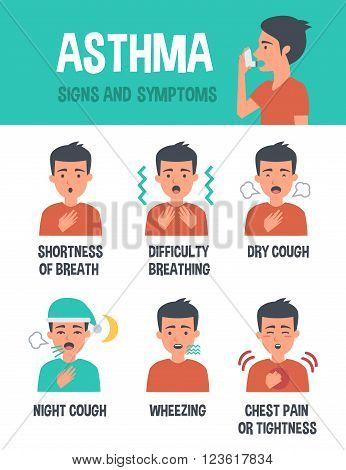 Asthma vector infographic. Asthma symptoms. Infographic elements. poster