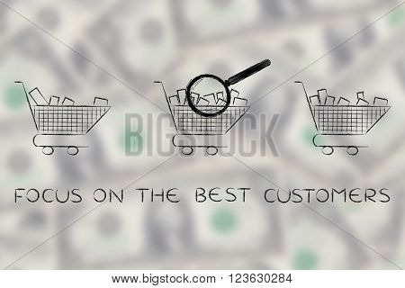 Analyzing Empty Vs Full Shopping Carts, Focus On The Best Customers