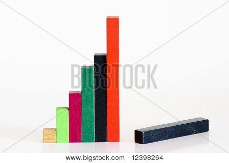 business bar diagram