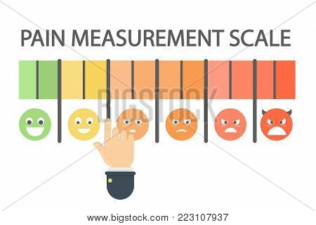 Pain measurement scale. Hands picking the mood.
