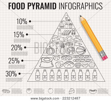 Food pyramid healthy eating infographic. Healthy lifestyle. Icons of products. Vector illustration