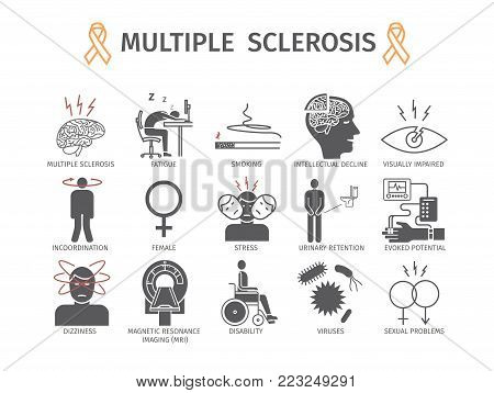 Multiple sclerosis. Symptoms, Causes, Treatment. Flat icons set. Vector signs for web graphics