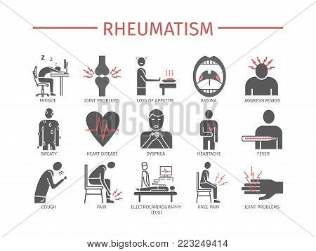 Rheumatism Symptoms, Treatment. Line icons set. Vector signs for web graphics