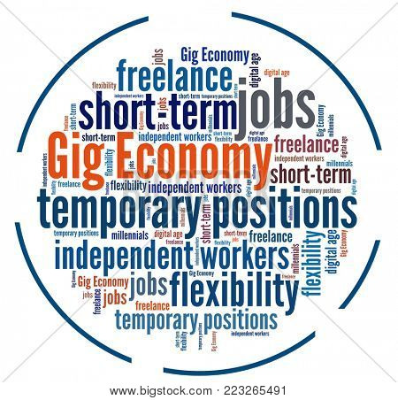 The Gig Economy word collage
