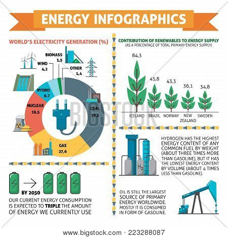Infographics about energy and electricity with power generation symbols.