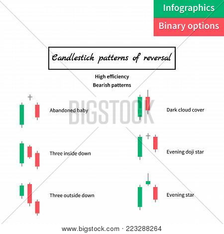 vector illustration. binary options. Green and red candle. Trade. Japanese candlestick. chart in white background. infographics