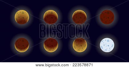 Moon phases vector illustration. Moon eclipse. Bloody eclipse. Red Moon