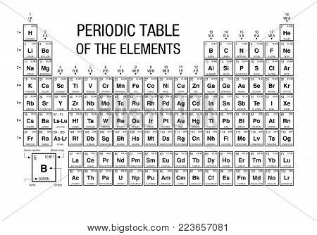 Periodic Table of Elements black and white with the 4 new elements included on November 28, 2016 by the IUPAC - Vector image