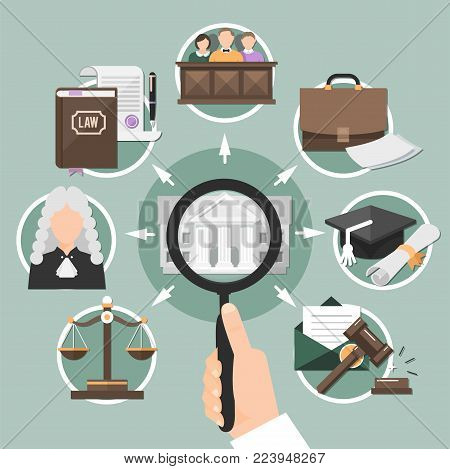 Law conceptual round composition of flat legal system icons and hand with magnifying lens and arrows vector illustration