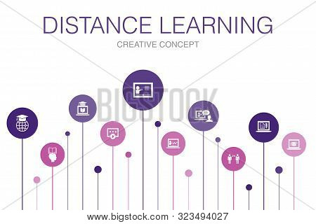 Distance Learning Infographic 10 Steps Template. Online Education, Webinar, Learning Process, Video