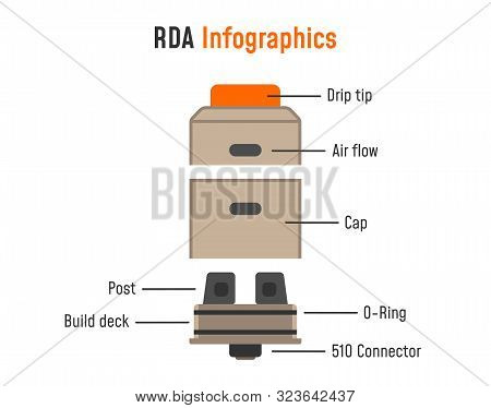 Electronic Cigarette Infographics. Rda Parts. Vector Illustration Eps10.