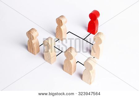 A Hierarchical System Within A Company Or Organization. Leadership, Teamwork, Feedback In The Team.