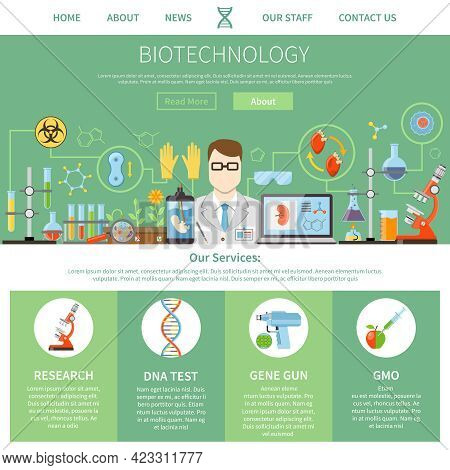 Biotechnology And Genetics One Page Advertising Template For Website With Description Of Modern Inno