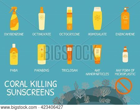 Sunscreen Ingredients That Can Kill Coral Reefs. Chemical Sea Pollution Infographic. Skincare Chemic