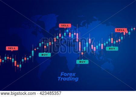 Buy And Sell Trend Forex Trading Background