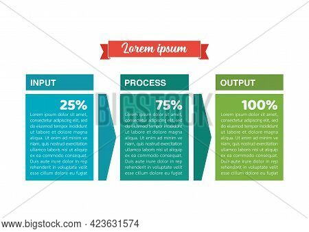 Input Process Output Infographic. Vector Illustration Graphic Design