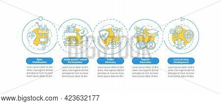 Society Change Strategies Vector Infographic Template. Social Action Presentation Outline Design Ele