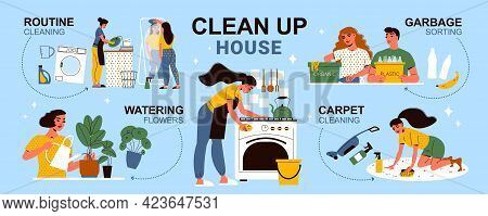 Cleaning Up House Daily Routine Infographics With Flat Characters Cooking Sorting Garbage Doing Laun