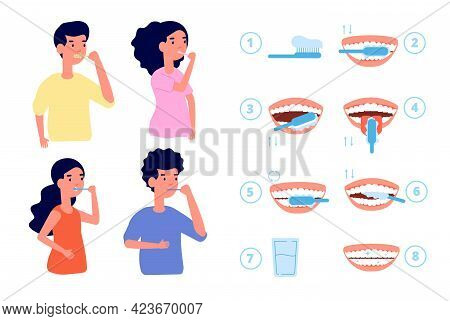 Brushing Teeth Instruction. Toothbrush, Baby Clean Tooth. Dental Care Technique, Stomatology Health.