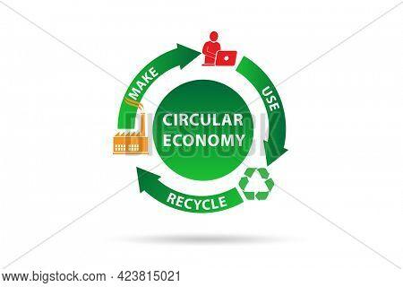 Concept of circular economy on a diagram