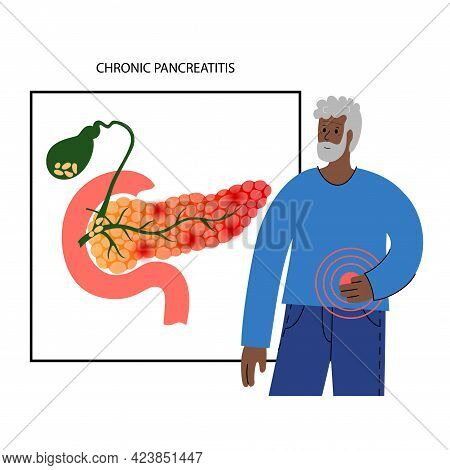 Pancreas Disease Logo, Chronic Pancreatitis. Medical Appointment, Treatment In Clinic. Pain And Infl