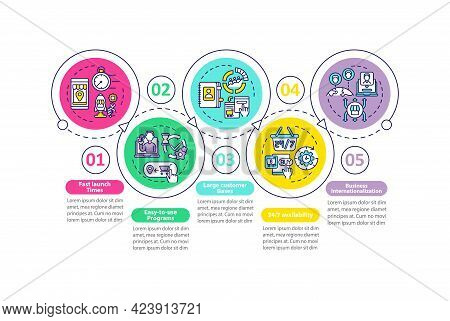 E-marketplace Benefits Vector Infographic Template. Fast Launching Presentation Outline Design Eleme