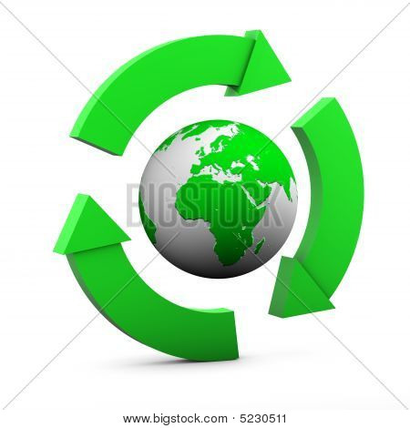 Environmental Sign Europe And Africa