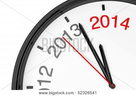 The Year 2014 Is Approaching
